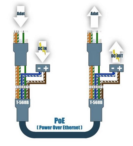 poe-kabel2