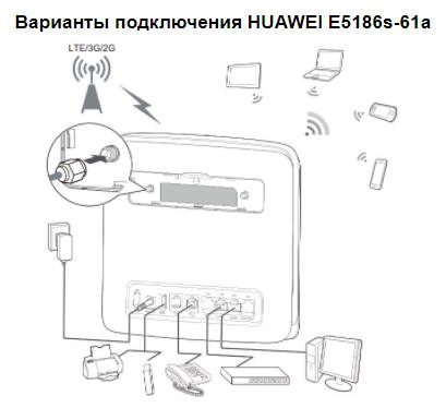 4G LTE роутер Huawei E5186s-61a